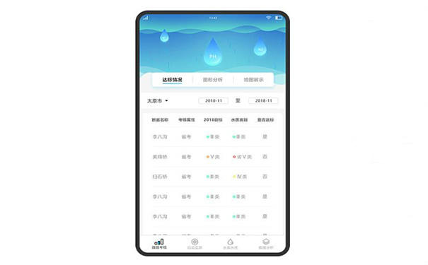 环境管理APP开发,广州App开发